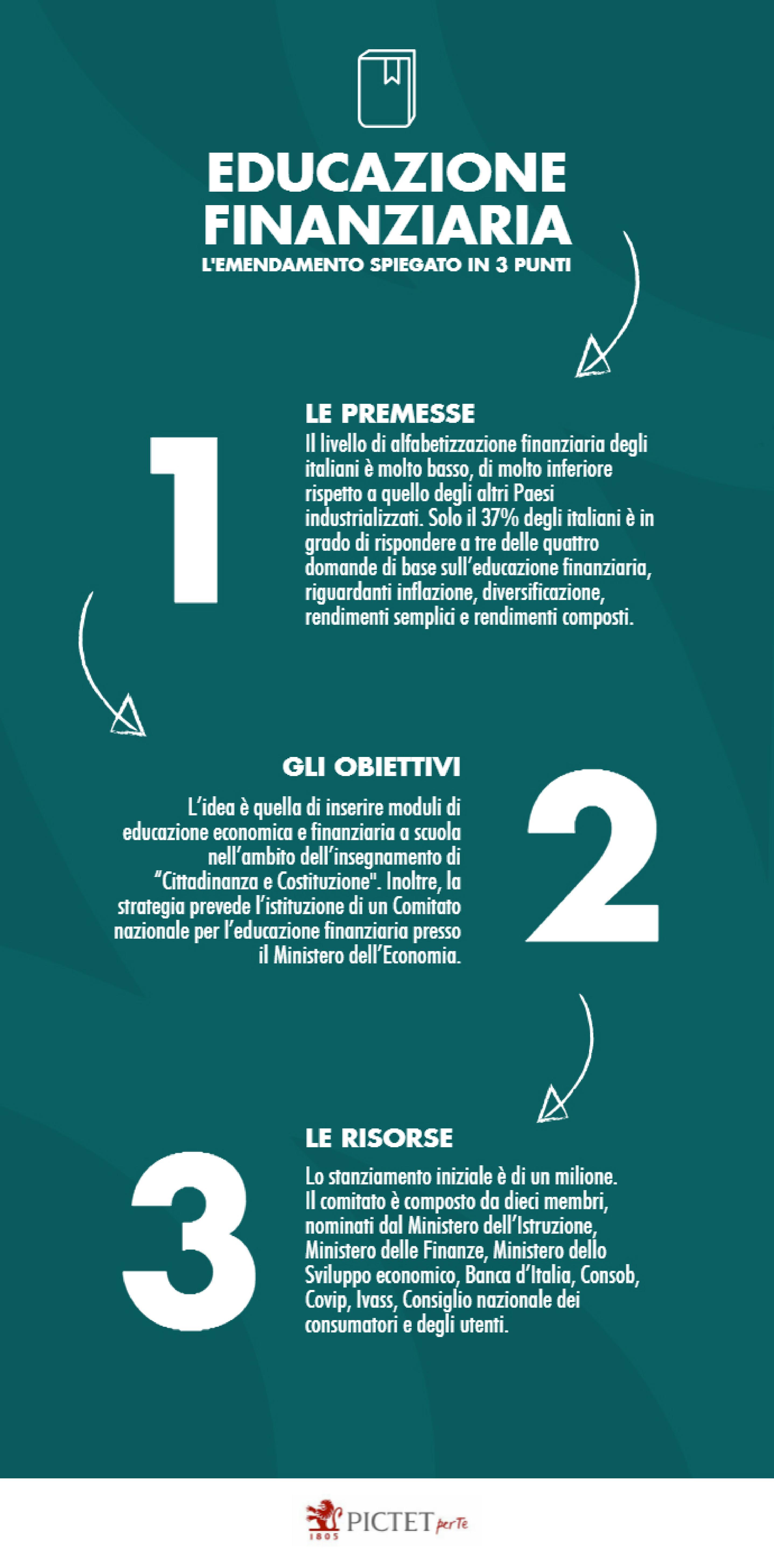 526_526_educazione_finanziaria_infografica_1-page-001